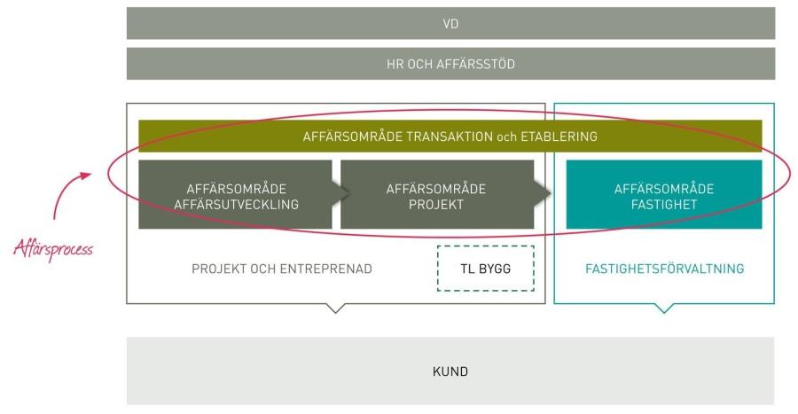 Organisation transatkion.jpg